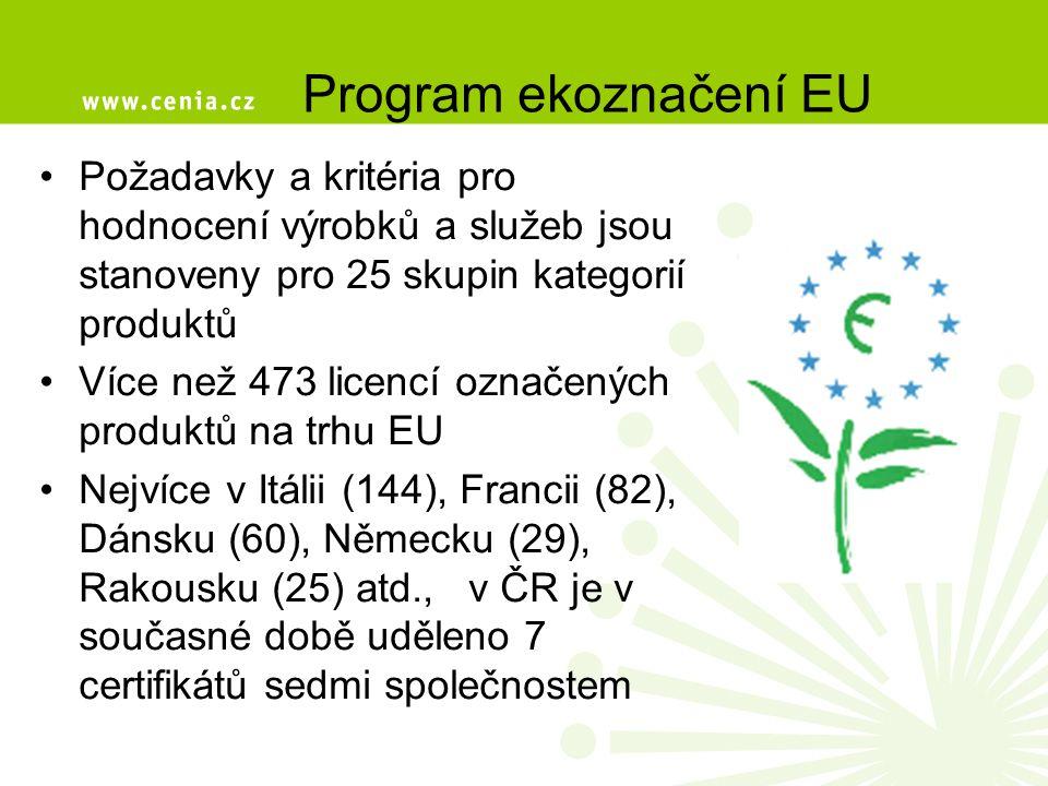 Program ekoznačení EU Požadavky a kritéria pro hodnocení výrobků a služeb jsou stanoveny pro 25 skupin kategorií produktů Více než 473 licencí označen