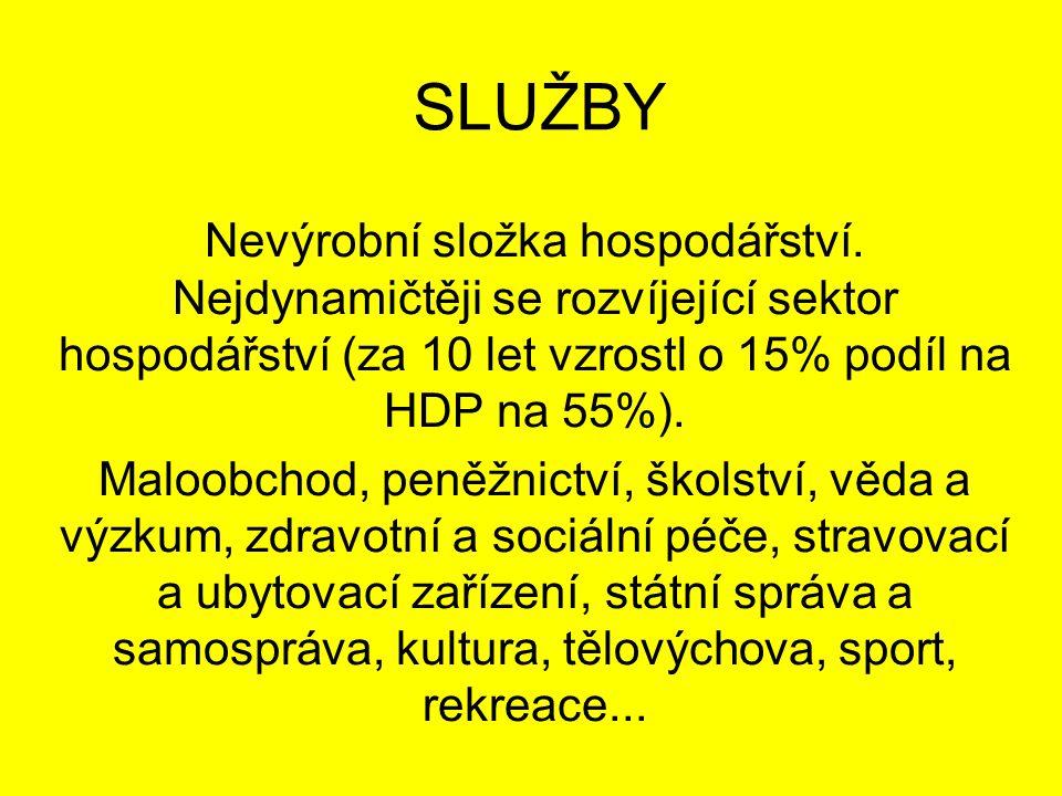 SLUŽBY Nevýrobní složka hospodářství.
