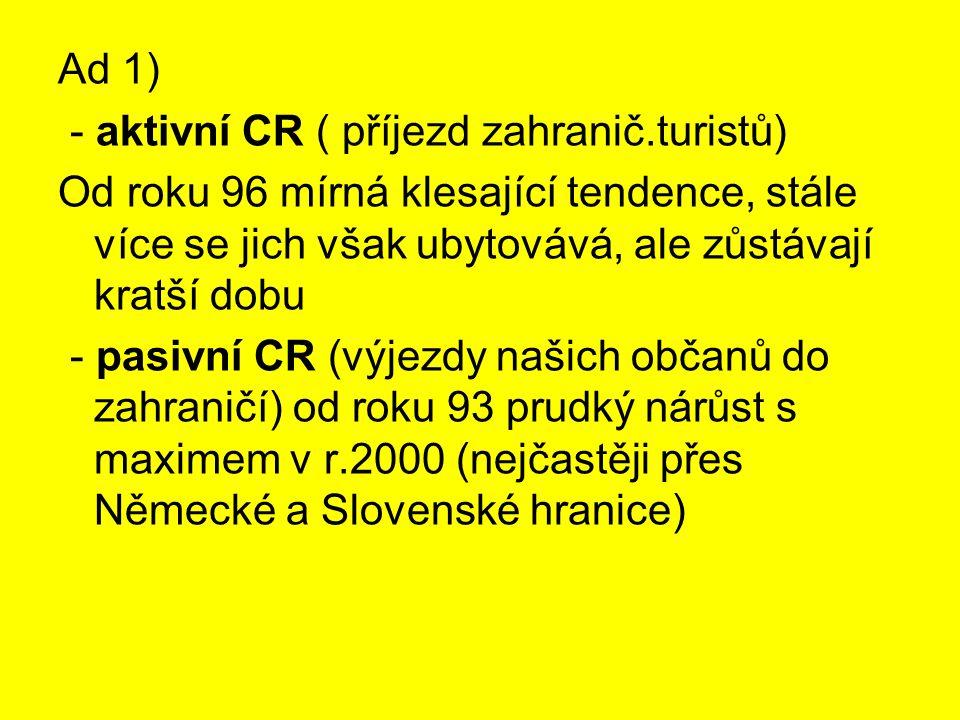 Domácí CR (realizovaný našimi občany v ČR) - většinou za odpočinkem, poznáváním a vzděláním - světově ojedinělé chalupaření a chataření (tzv.druhé bydlení)
