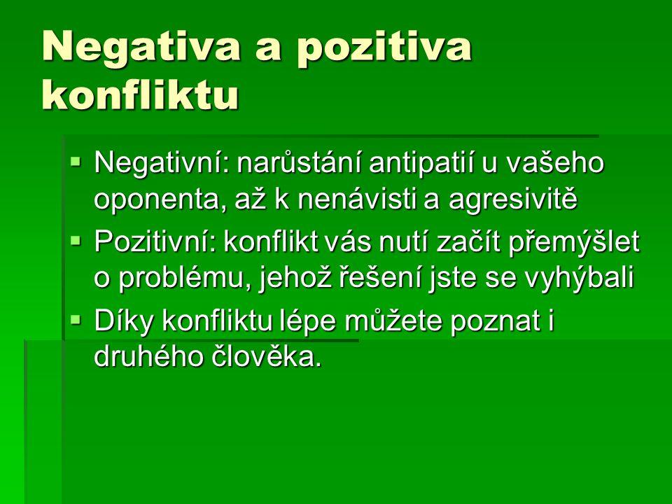 Negativa a pozitiva konfliktu  Negativní: narůstání antipatií u vašeho oponenta, až k nenávisti a agresivitě  Pozitivní: konflikt vás nutí začít přemýšlet o problému, jehož řešení jste se vyhýbali  Díky konfliktu lépe můžete poznat i druhého člověka.