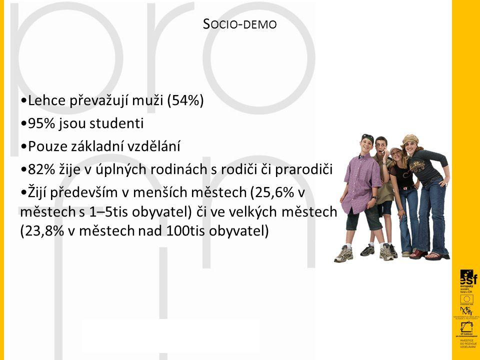 S OCIO - DEMO Lehce převažují muži (54%) 95% jsou studenti Pouze základní vzdělání 82% žije v úplných rodinách s rodiči či prarodiči Žijí především v