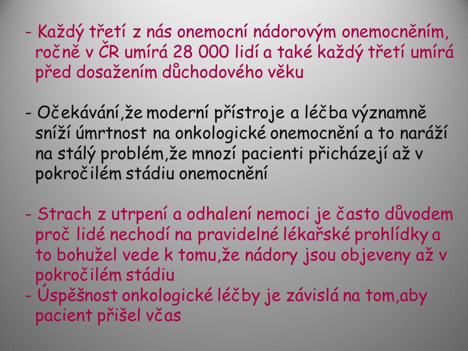 - Každý třetí z nás onemocní nádorovým onemocněním, ročně v ČR umírá 28 000 lidí a také každý třetí umírá před dosažením důchodového věku - Očekávání,