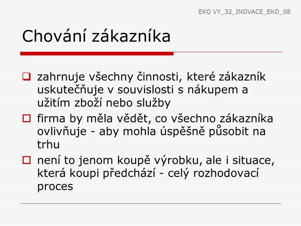 Zdroje Moudrý, M.Základy marketingu. Kralice na Hané: Computer Media, s.