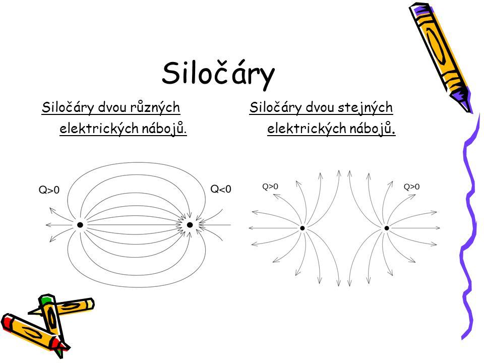 Siločáry Siločáry dvou různých elektrických nábojů. Siločáry dvou stejných elektrických nábojů.