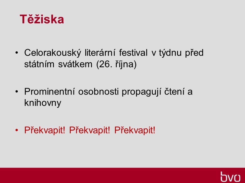 Těžiska Celorakouský literární festival v týdnu před státním svátkem (26.