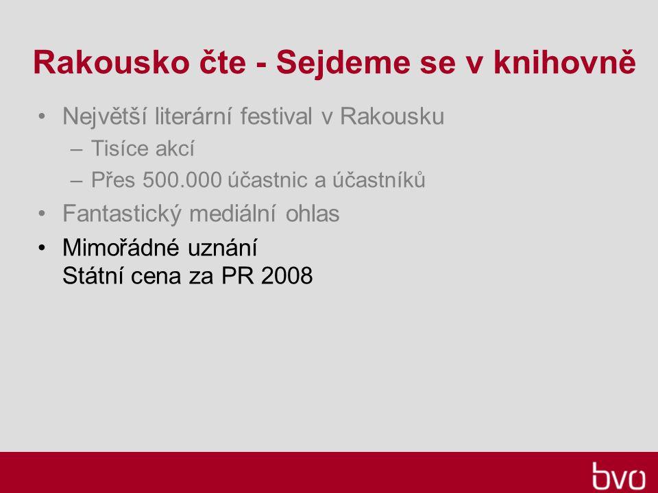 Rakousko čte - Sejdeme se v knihovně Největší literární festival v Rakousku –Tisíce akcí –Přes 500.000 účastnic a účastníků Fantastický mediální ohlas Mimořádné uznání Státní cena za PR 2008