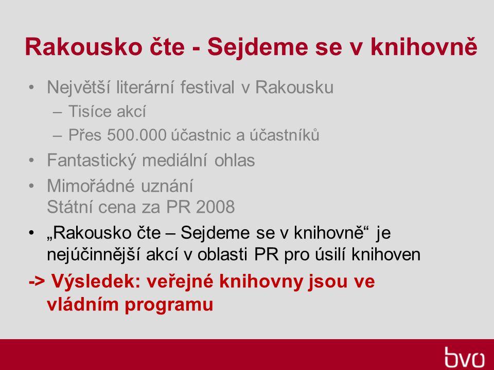 """Rakousko čte - Sejdeme se v knihovně Největší literární festival v Rakousku –Tisíce akcí –Přes 500.000 účastnic a účastníků Fantastický mediální ohlas Mimořádné uznání Státní cena za PR 2008 """"Rakousko čte – Sejdeme se v knihovně je nejúčinnější akcí v oblasti PR pro úsilí knihoven -> Výsledek: veřejné knihovny jsou ve vládním programu"""