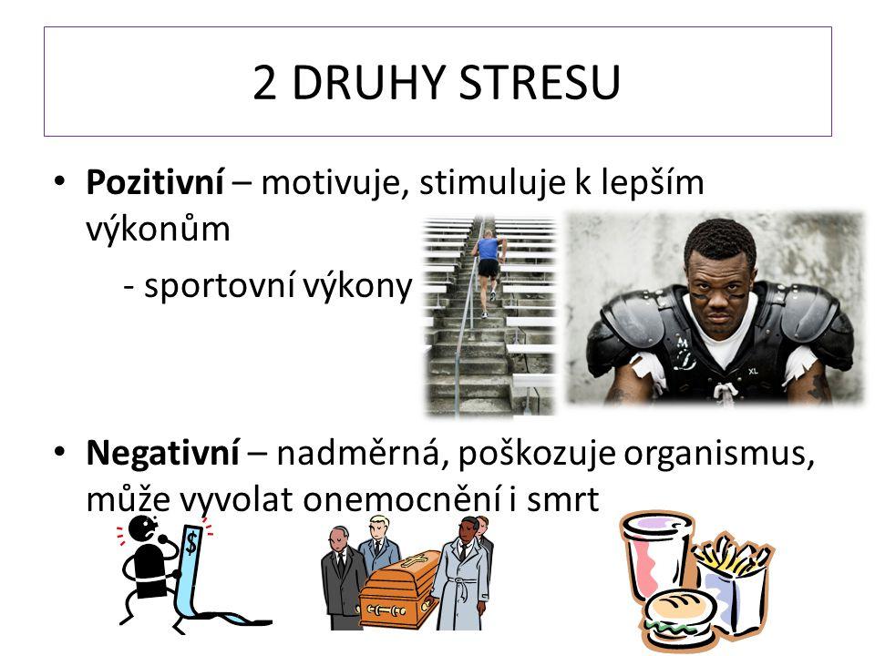 2 DRUHY STRESU Pozitivní – motivuje, stimuluje k lepším výkonům - sportovní výkony Negativní – nadměrná, poškozuje organismus, může vyvolat onemocnění i smrt