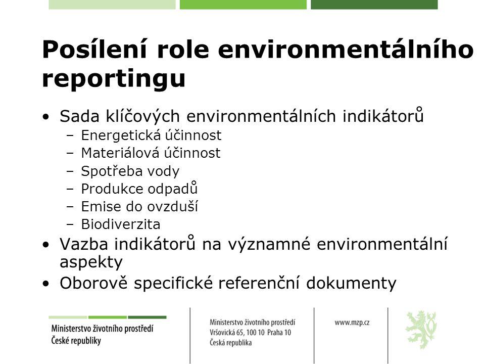 Posílení role environmentálního reportingu Sada klíčových environmentálních indikátorů –Energetická účinnost –Materiálová účinnost –Spotřeba vody –Produkce odpadů –Emise do ovzduší –Biodiverzita Vazba indikátorů na významné environmentální aspekty Oborově specifické referenční dokumenty