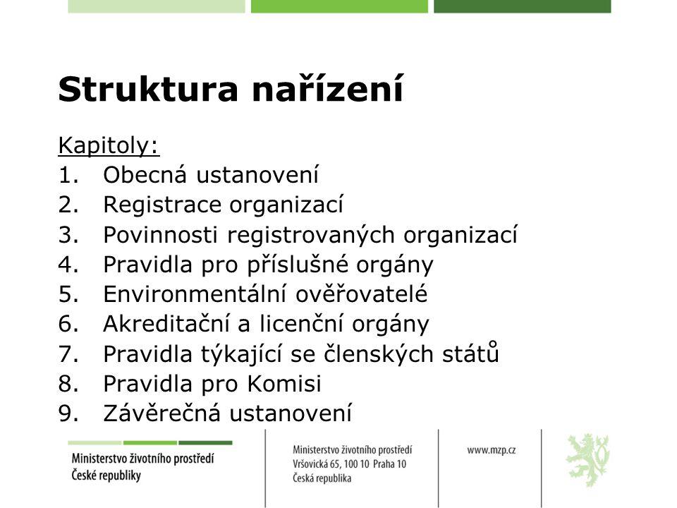 Struktura nařízení Kapitoly: 1.Obecná ustanovení 2.Registrace organizací 3.Povinnosti registrovaných organizací 4.Pravidla pro příslušné orgány 5.Environmentální ověřovatelé 6.Akreditační a licenční orgány 7.Pravidla týkající se členských států 8.Pravidla pro Komisi 9.Závěrečná ustanovení