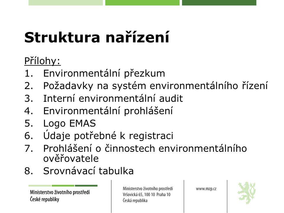 Struktura nařízení Přílohy: 1.Environmentální přezkum 2.Požadavky na systém environmentálního řízení 3.Interní environmentální audit 4.Environmentální prohlášení 5.Logo EMAS 6.Údaje potřebné k registraci 7.Prohlášení o činnostech environmentálního ověřovatele 8.Srovnávací tabulka