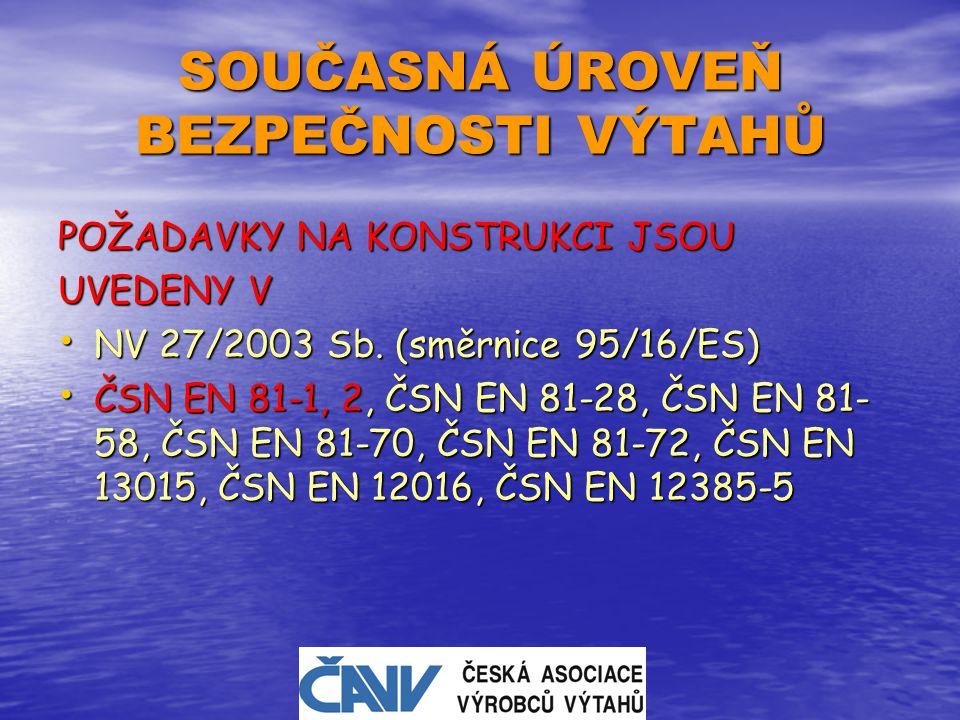 SOUČASNÁ ÚROVEŇ BEZPEČNOSTI VÝTAHŮ POŽADAVKY NA KONSTRUKCI JSOU UVEDENY V NV 27/2003 Sb.