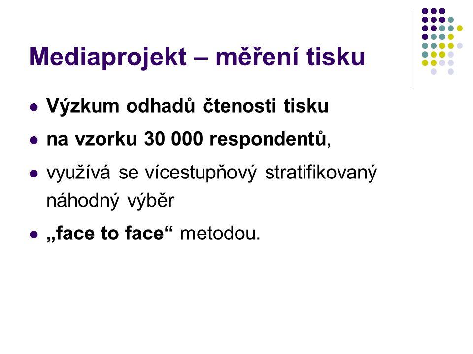 """Mediaprojekt – měření tisku Výzkum odhadů čtenosti tisku na vzorku 30 000 respondentů, využívá se vícestupňový stratifikovaný náhodný výběr """"face to f"""