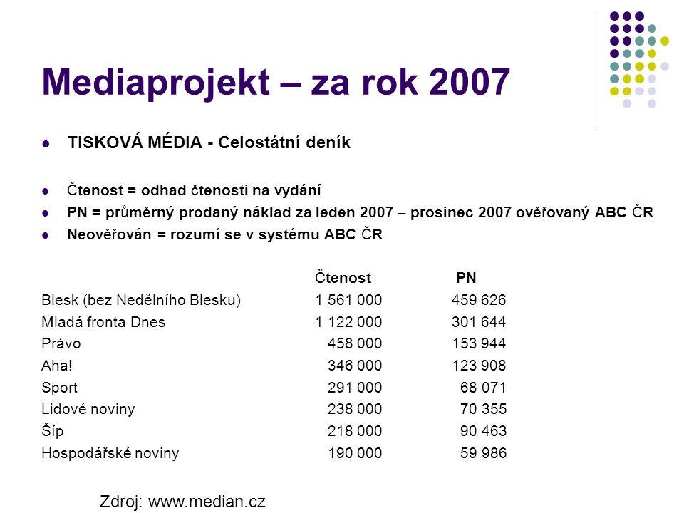 Mediaprojekt – za rok 2007 Zdroj: www.median.cz TISKOVÁ MÉDIA - Celostátní deník Čtenost = odhad čtenosti na vydání PN = průměrný prodaný náklad za le