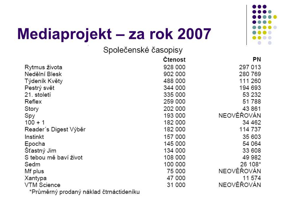 Mediaprojekt – za rok 2007