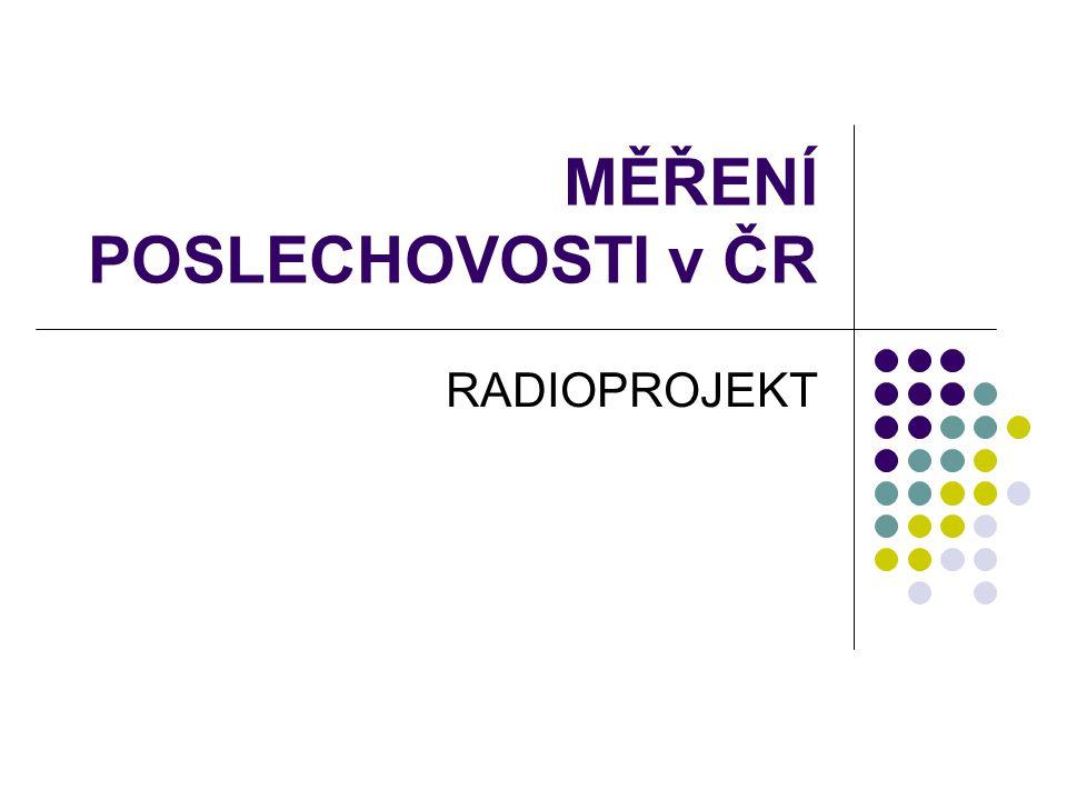 MĚŘENÍ POSLECHOVOSTI v ČR RADIOPROJEKT