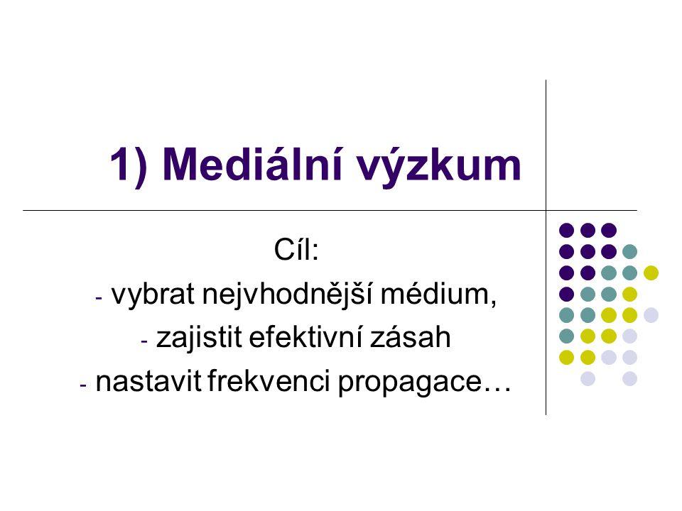 a) Výzkum komunikačního účinku b) Výzkum účinku na prodej