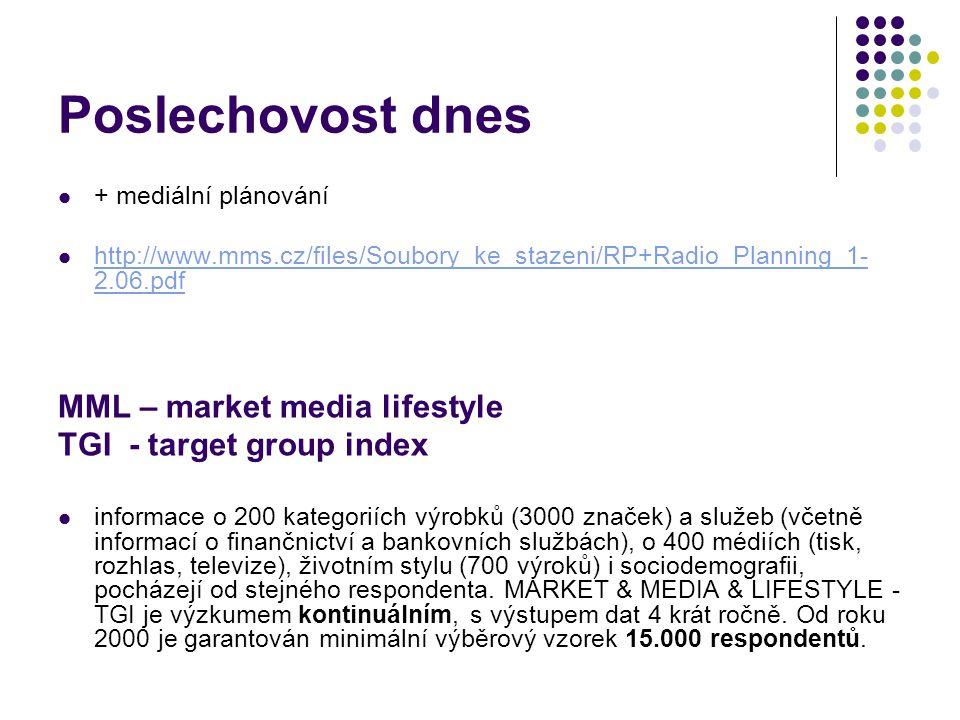 Poslechovost dnes + mediální plánování http://www.mms.cz/files/Soubory_ke_stazeni/RP+Radio_Planning_1- 2.06.pdf http://www.mms.cz/files/Soubory_ke_sta