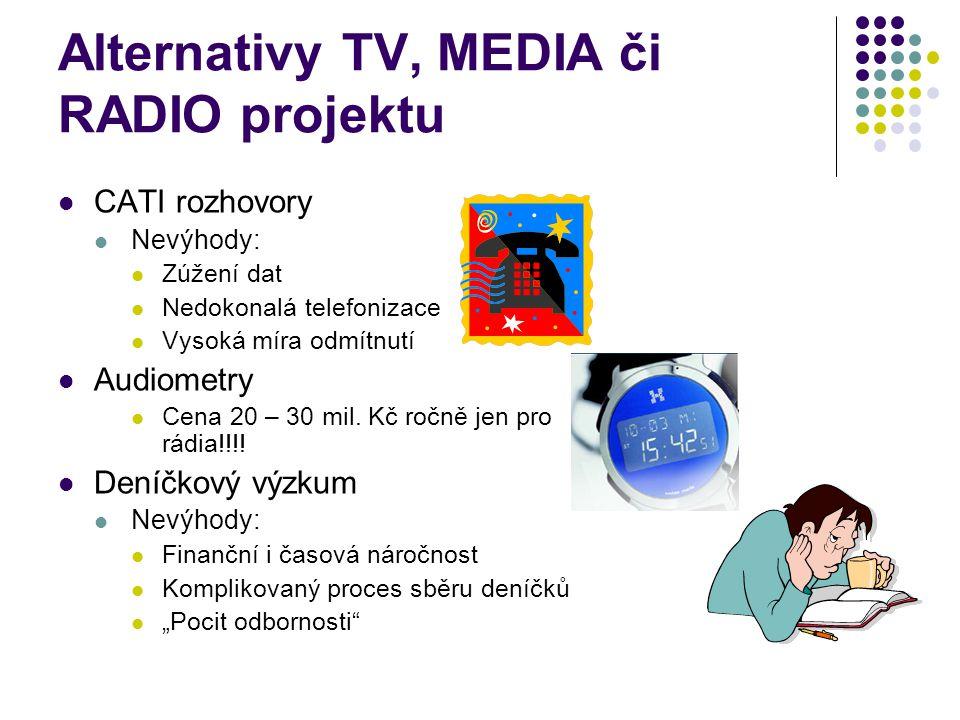 Alternativy TV, MEDIA či RADIO projektu CATI rozhovory Nevýhody: Zúžení dat Nedokonalá telefonizace Vysoká míra odmítnutí Audiometry Cena 20 – 30 mil.