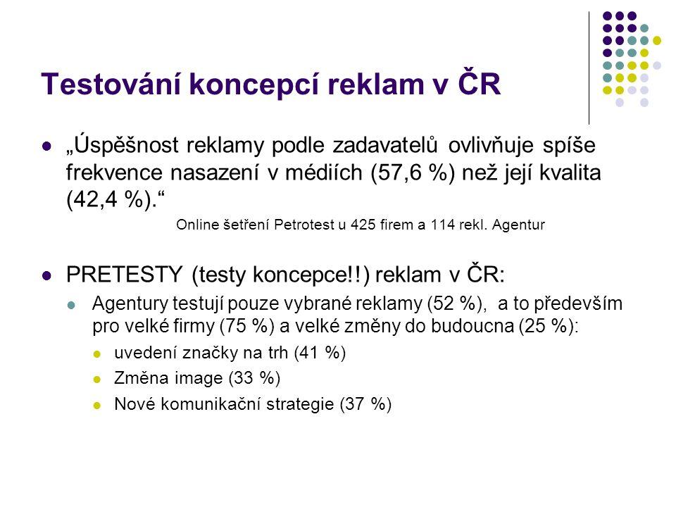 """Testování koncepcí reklam v ČR """"Úspěšnost reklamy podle zadavatelů ovlivňuje spíše frekvence nasazení v médiích (57,6 %) než její kvalita (42,4 %)."""" O"""