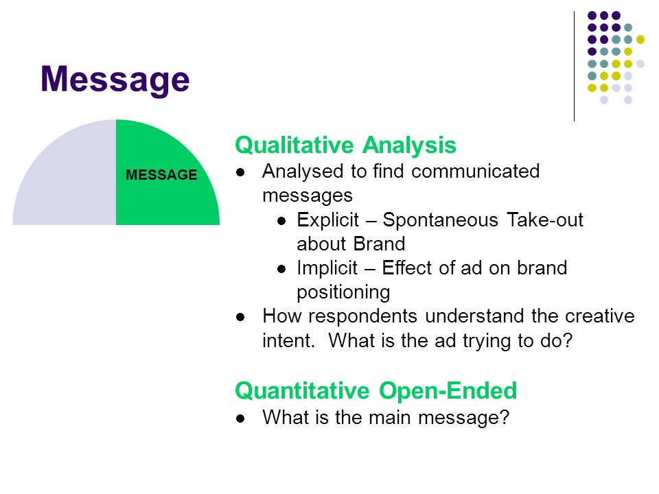 Qualitative Analysis Analysed to find communicated messages Explicit – Spontaneous Take-out about Brand Implicit – Effect of ad on brand positioning How respondents understand the creative intent.