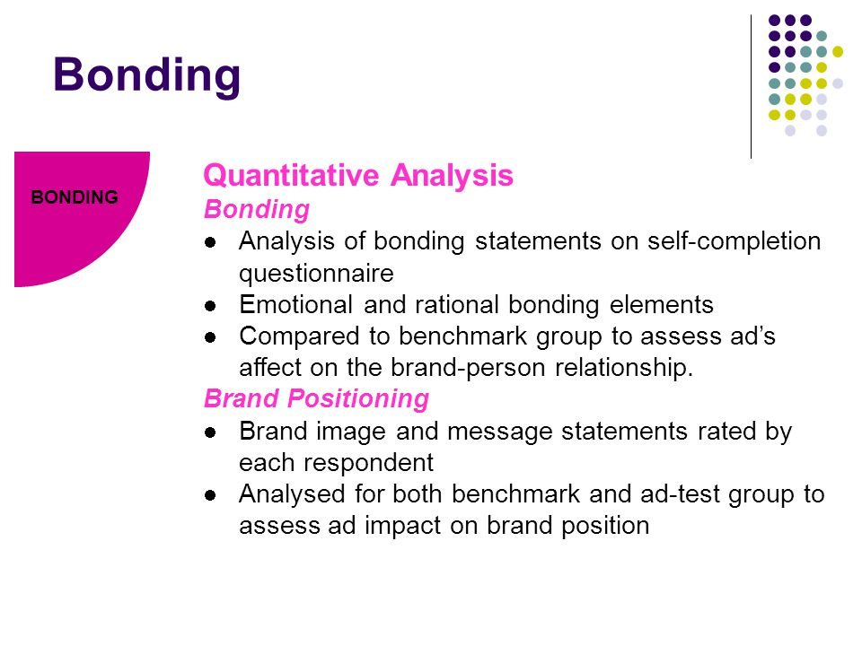 Bonding Quantitative Analysis Bonding Analysis of bonding statements on self-completion questionnaire Emotional and rational bonding elements Compared to benchmark group to assess ad's affect on the brand-person relationship.