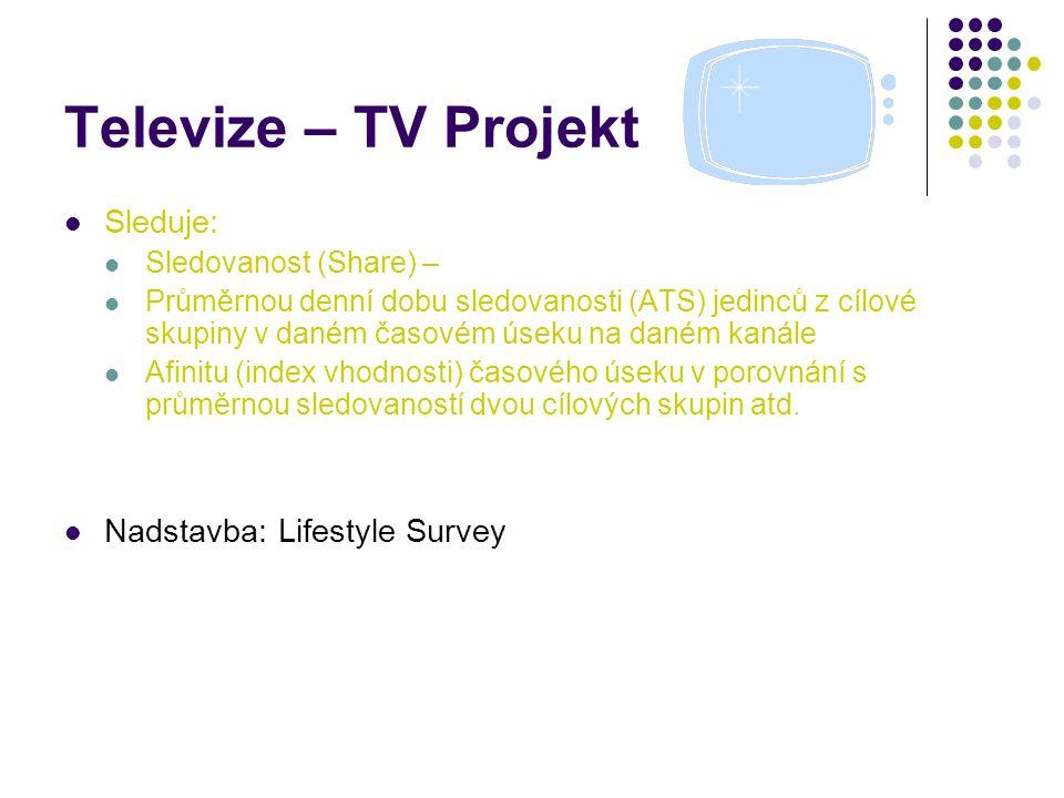 Televize – TV Projekt Sleduje: Sledovanost (Share) – Průměrnou denní dobu sledovanosti (ATS) jedinců z cílové skupiny v daném časovém úseku na daném k