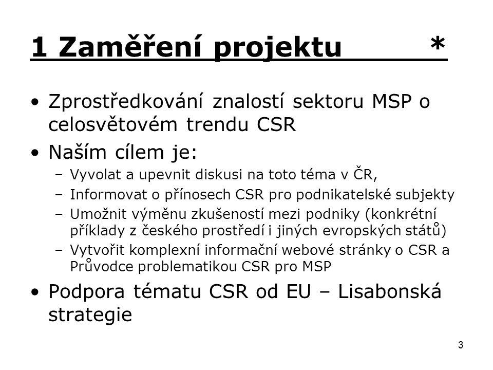 3 1 Zaměření projektu * Zprostředkování znalostí sektoru MSP o celosvětovém trendu CSR Naším cílem je: –Vyvolat a upevnit diskusi na toto téma v ČR, –Informovat o přínosech CSR pro podnikatelské subjekty –Umožnit výměnu zkušeností mezi podniky (konkrétní příklady z českého prostředí i jiných evropských států) –Vytvořit komplexní informační webové stránky o CSR a Průvodce problematikou CSR pro MSP Podpora tématu CSR od EU – Lisabonská strategie