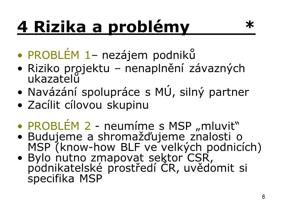 """6 4 Rizika a problémy * PROBLÉM 1– nezájem podniků Riziko projektu – nenaplnění závazných ukazatelů Navázání spolupráce s MÚ, silný partner Zacílit cílovou skupinu PROBLÉM 2 - neumíme s MSP """"mluvit Budujeme a shromažďujeme znalosti o MSP (know-how BLF ve velkých podnicích) Bylo nutno zmapovat sektor CSR, podnikatelské prostředí ČR, uvědomit si specifika MSP"""