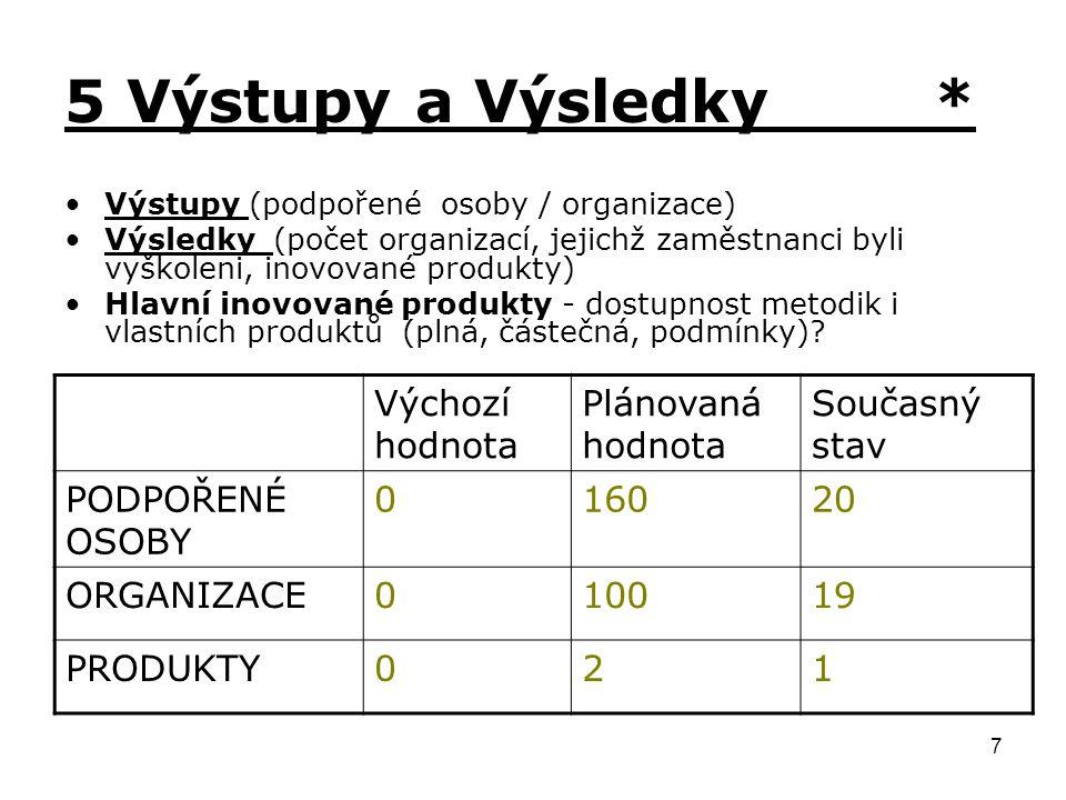 8 6 Doporučení pro další programovací období 2007-2013 Přesycenost a zahlcení MSP v Praze programy RLZ – zvážit komu podporu dát, ne plošně Analýza potřebnosti projektu pro cílové skupiny (u organizací, kde je 100% nákladů hrazeno) Umožnit reagovat na problémy projektu v průběhu jeho realizace Požadavky na publicitu jsou přehnané a zbytečně respektování pravidel odvádí pozornost od důležitějších věcí.