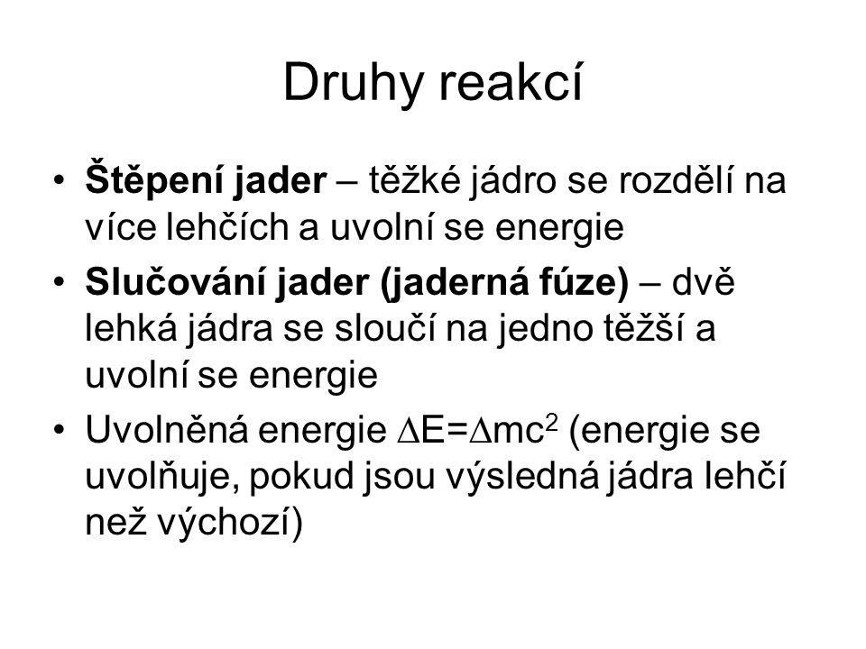 Druhy reakcí Štěpení jader – těžké jádro se rozdělí na více lehčích a uvolní se energie Slučování jader (jaderná fúze) – dvě lehká jádra se sloučí na jedno těžší a uvolní se energie Uvolněná energie  E=  mc 2 (energie se uvolňuje, pokud jsou výsledná jádra lehčí než výchozí)