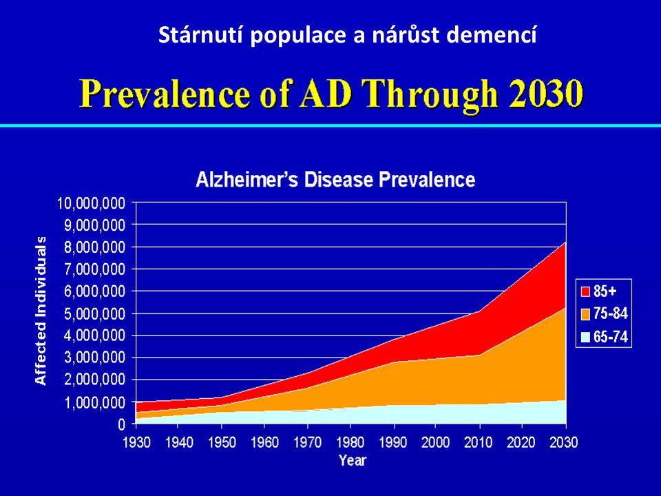 Stárnutí populace a nárůst demencí