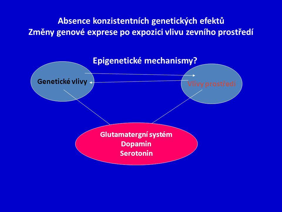 Absence konzistentních genetických efektů Změny genové exprese po expozici vlivu zevního prostředí Genetické vlivy Vlivy prostředí Glutamatergní systé
