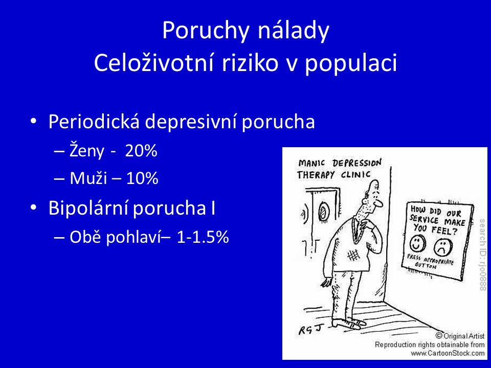 Poruchy nálady Celoživotní riziko v populaci Periodická depresivní porucha – Ženy - 20% – Muži – 10% Bipolární porucha I – Obě pohlaví– 1-1.5%