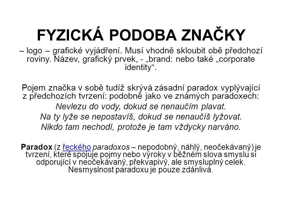 FYZICKÁ PODOBA ZNAČKY – logo – grafické vyjádření.
