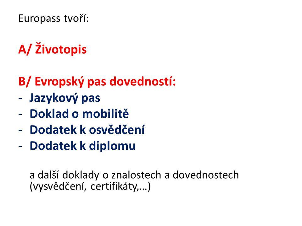 Europass tvoří: A/ Životopis B/ Evropský pas dovedností: -Jazykový pas -Doklad o mobilitě -Dodatek k osvědčení -Dodatek k diplomu a další doklady o zn