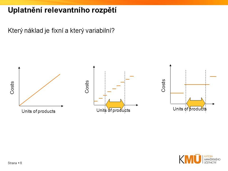Strana  19 Lineární model u nehomogenních výkonů  východisko: průměrné variabilní náklady (v jp ) a průměrná marže (příspěvek k tržbám, pt jp ) na peněžní jednotku výnosů → vázáno na konkrétní strukturu výkonů -průměrné variabilní náklady v jp = VN ps / CV ps - kde p vyjadřuje předem stanovenou strukturu sortimentu -průměrná marže (příspěvek k tržbám) pt jp = CM ps / CV ps = 1 - v jp -celkové náklady CN = v jp * CV + FN -celkový zisk CZ = CV – v jp * CV – FN CZ = (1 – v jp ) * CV – FN CZ = pt jp * CV – FN