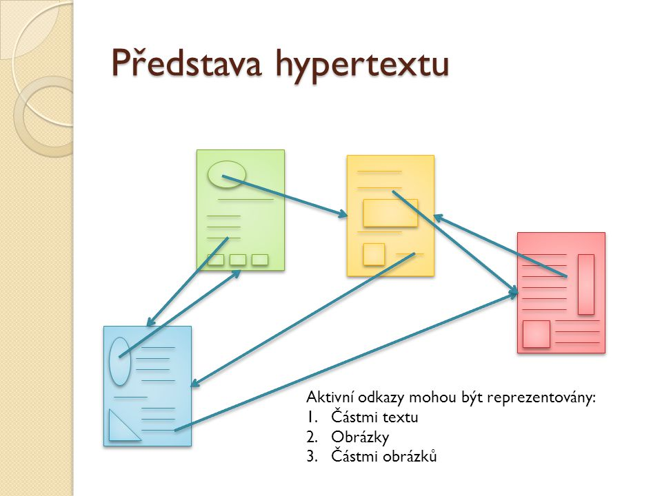 Představa hypertextu Aktivní odkazy mohou být reprezentovány: 1.Částmi textu 2.Obrázky 3.Částmi obrázků