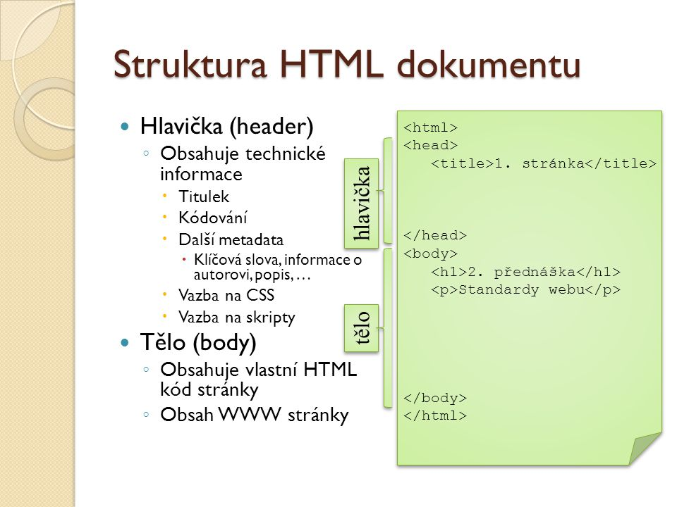 Struktura HTML dokumentu Hlavička (header) ◦ Obsahuje technické informace  Titulek  Kódování  Další metadata  Klíčová slova, informace o autorovi,