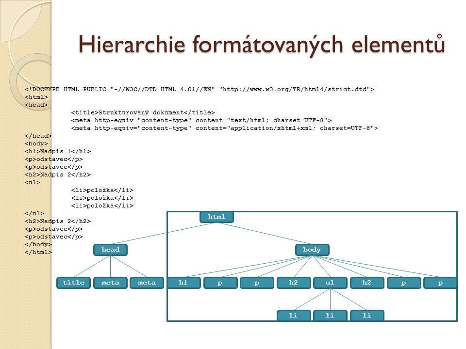 Hierarchie formátovaných elementů Strukturovaný dokument Nadpis 1 odstavec Nadpis 2 položka Nadpis 2 odstavec html headbody titlemeta h1pph2ulh2pp li