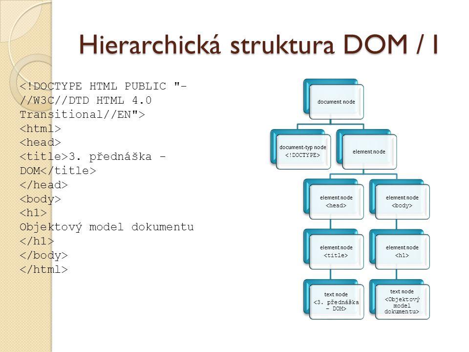 Hierarchická struktura DOM / I document node document-typ node element node element node text node element node element node text node 3. přednáška -