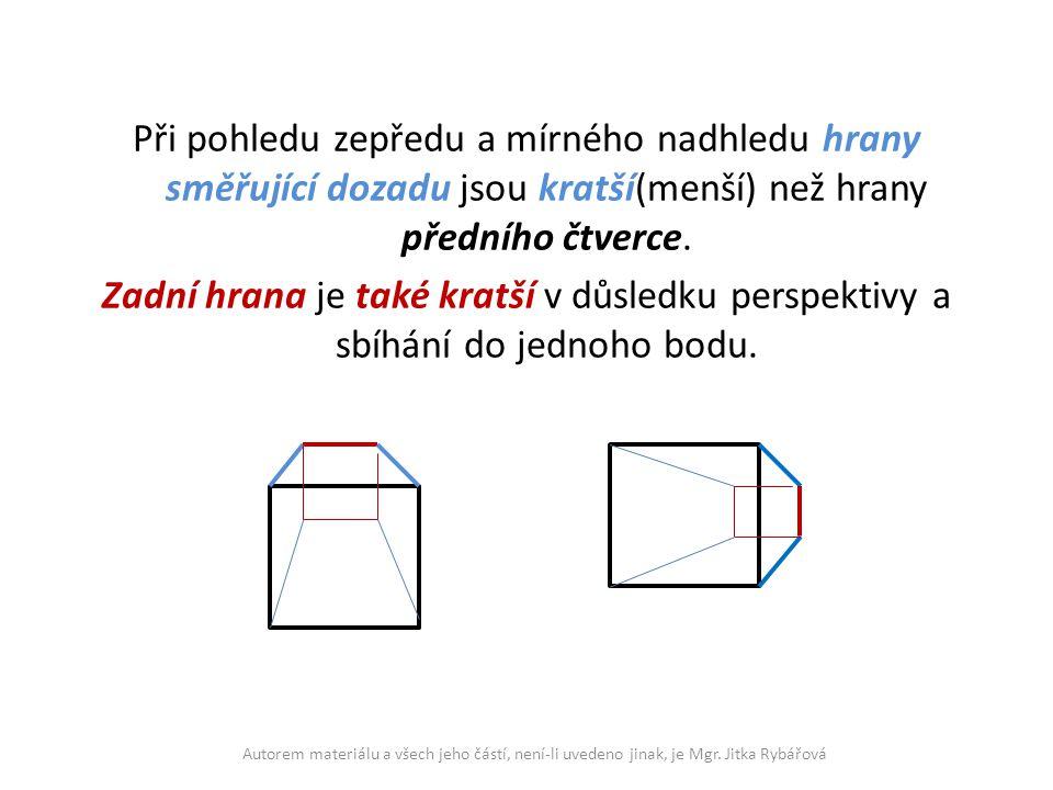 Při pohledu zepředu a mírného nadhledu hrany směřující dozadu jsou kratší(menší) než hrany předního čtverce. Zadní hrana je také kratší v důsledku per