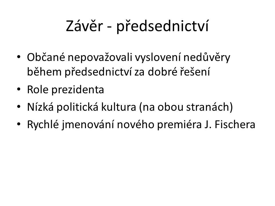 Závěr - předsednictví Občané nepovažovali vyslovení nedůvěry během předsednictví za dobré řešení Role prezidenta Nízká politická kultura (na obou stra