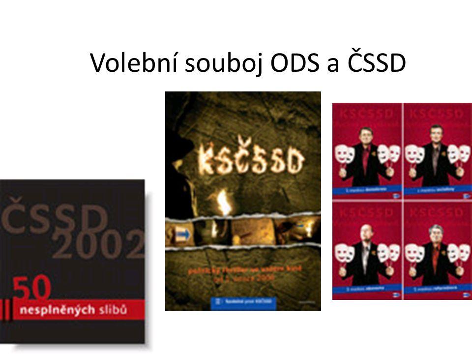 Volební souboj ODS a ČSSD