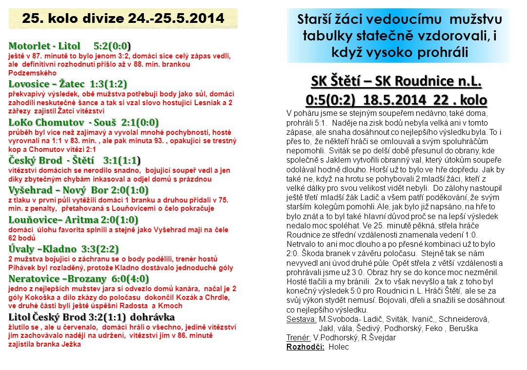 25. kolo divize 24.-25.5.2014 Motorlet - Litol 5:2(0:0) ještě v 87.