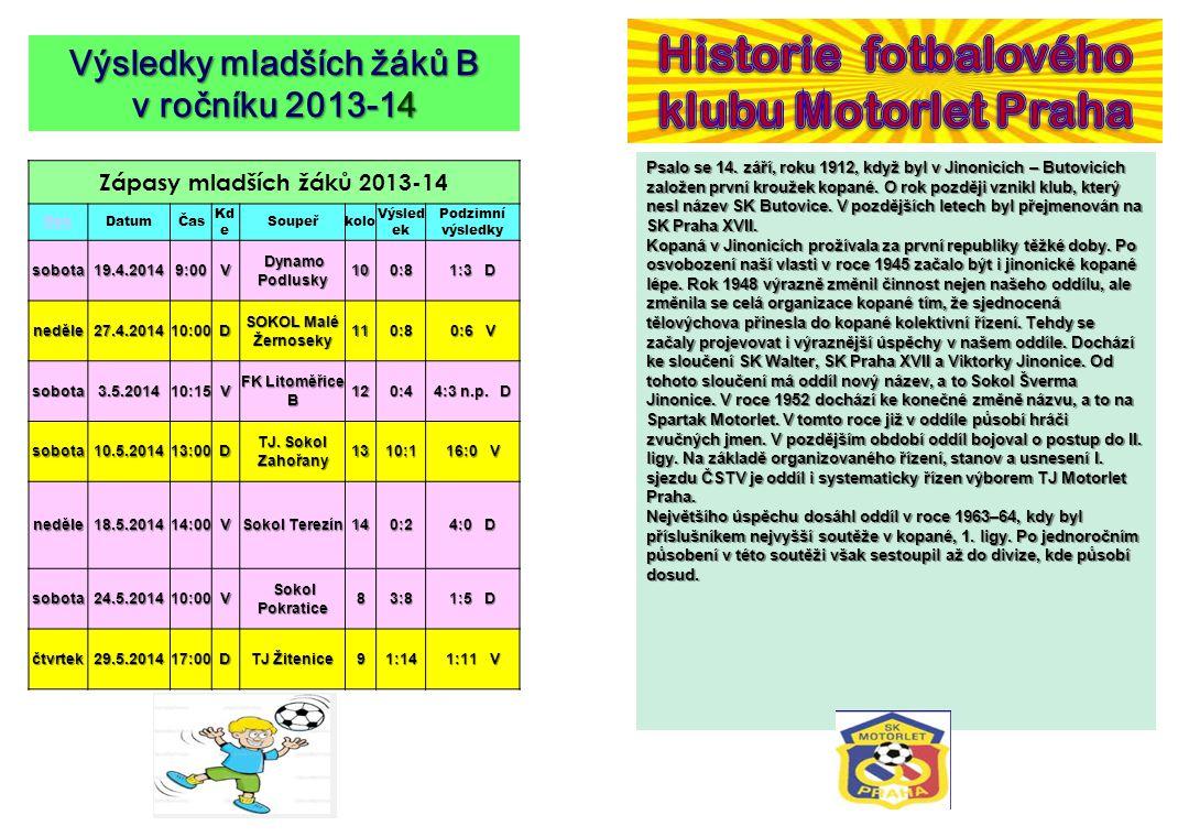 SK Štětí-SK Úvaly 17.5.2014 Št ě tí B- Litom ěř ice B 25.5.2014