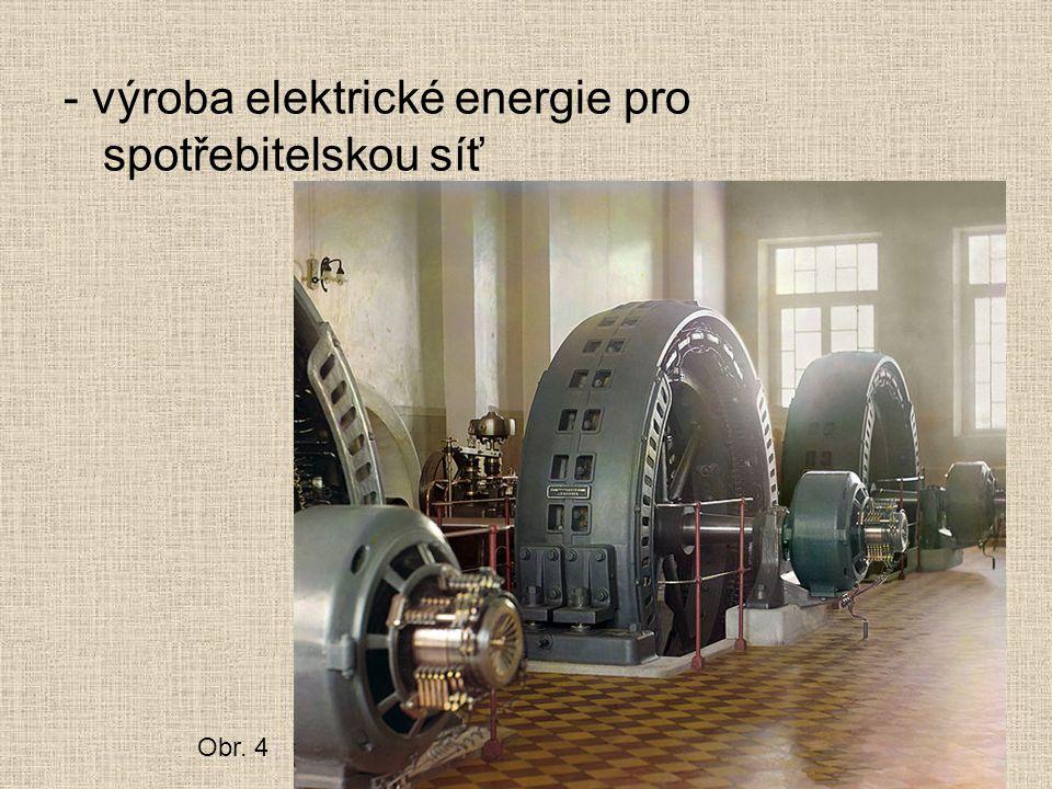 - výroba elektrické energie pro spotřebitelskou síť Obr. 4