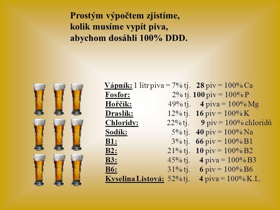 Kyselina Listová 110 mg čili 52% denní potřeby. Jeden ze základních vitamínů, který napomáhá při tvorbě červených krvinek apod. Nedostatek kyseliny li