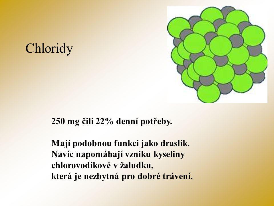 Sodík 40 mg čili 5% denní potřeby. Mimo jiné napomáhá při regulaci rovnováhy vody v lidském organismu.