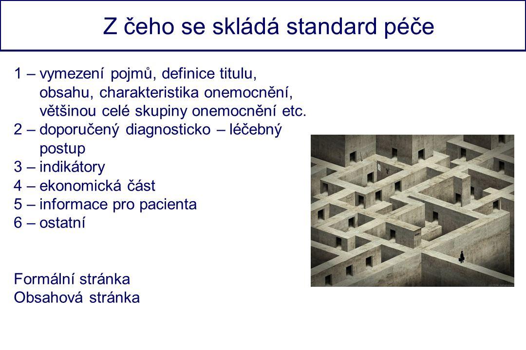 Z čeho se skládá standard péče 1 – vymezení pojmů, definice titulu, obsahu, charakteristika onemocnění, většinou celé skupiny onemocnění etc.